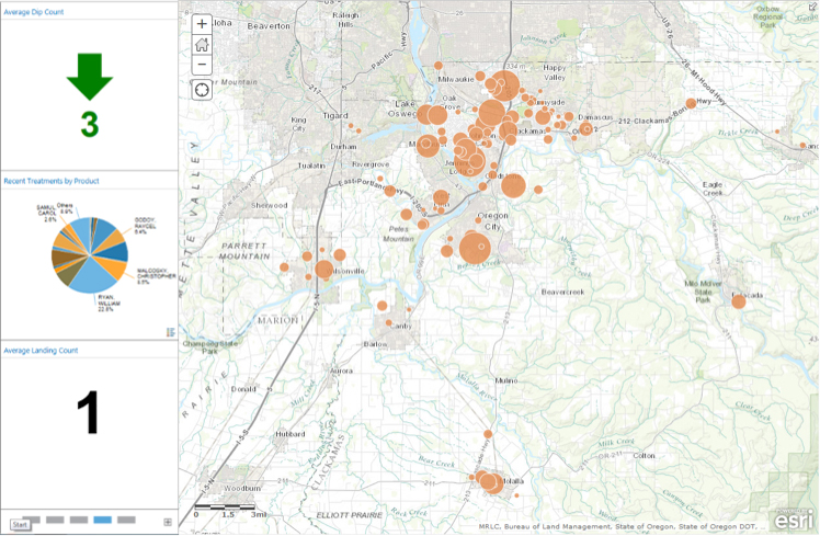 Esri's ArcGIS Online Operations Dashboard for Vector Control