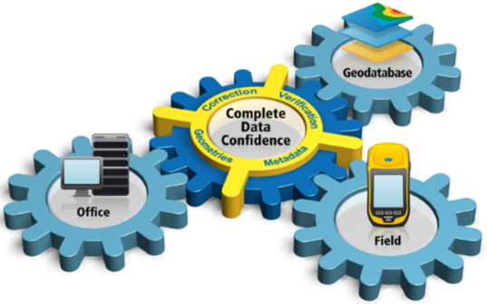 High Accuracy GNSS in Today's Common GIS Workflows